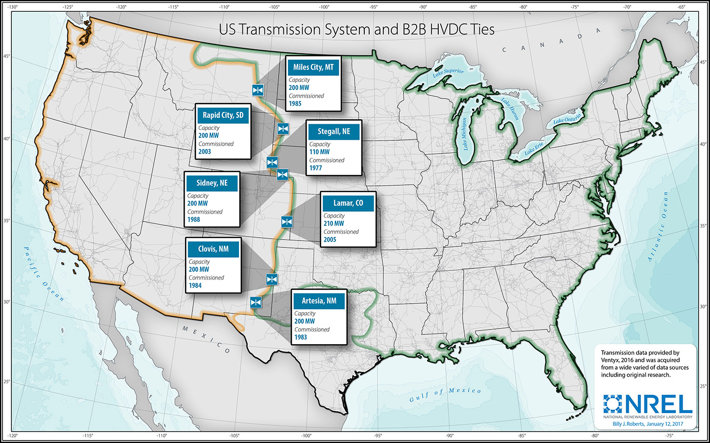 Graphic of a map of the U.S. Transmission system, showing transmission lines across the United States and seven points of high-voltage direct-current power transmission ties in Miles City, MT; Rapid City, SD; Stegall, NE; Sidney, NE; Lamar, CO; Clovis, NM; and  Artesia, NM.