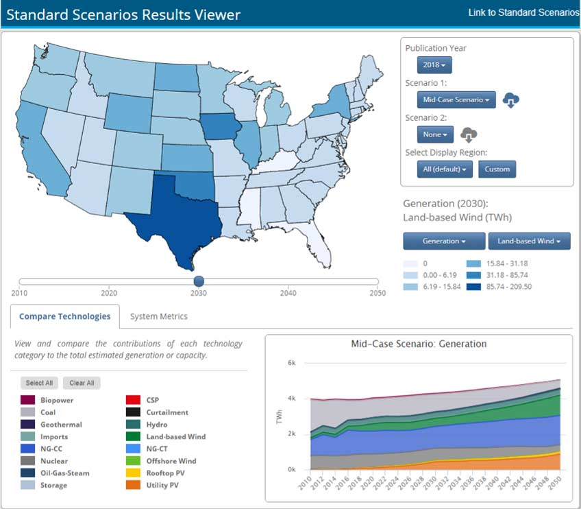 Screenshot of the web-based Standard Scenarios Results Viewer tool, which shows a map of the United States with various options to adjust inputs to generate different power system scenarios.