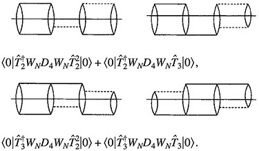 Illustration of a series of four sets of cylindrical shapes in four quadrants; the cylinders have a series of lines and dotted lines running through them, some closing the cylinder shape and some keeping the shape open.