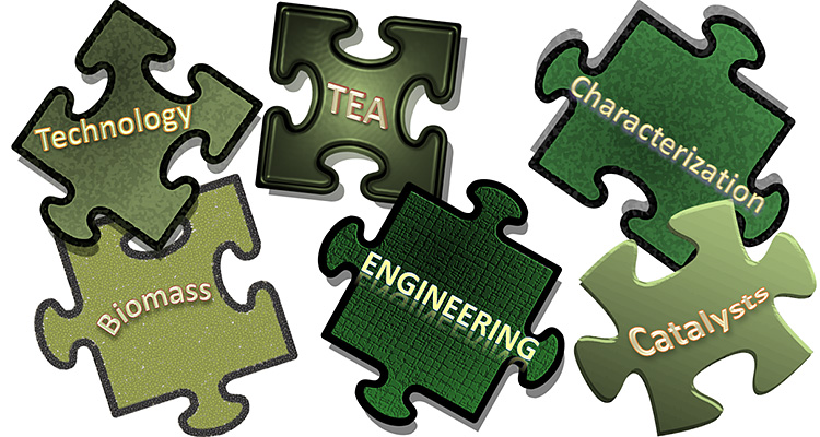 "Illustration of the key areas that are included in the technology integration, shown by six puzzle pieces that are varying shades of green with varying textures. The pieces are labeled ""Technology,"" ""TEA,"" ""Characterization,"" ""Biomass,"" ""Engineering,"" and ""Catalysts."""