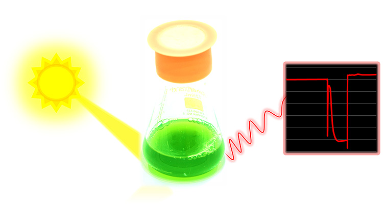 Illustration in three sections showing an image of a bright yellow sun in the left with a yellow beam radiating out from the sun and hitting the green liquid in a flask of the center image; a red squiggly line extends from the green liquid in the center flask to the right, which shows a black square with thin, light-colored horizontal bars with three thick red lines arranged on top in the pattern of two upside down L-shaped lines as mirror images with the third red line connecting the top of one L-shape to the bottom of the next L-shape.