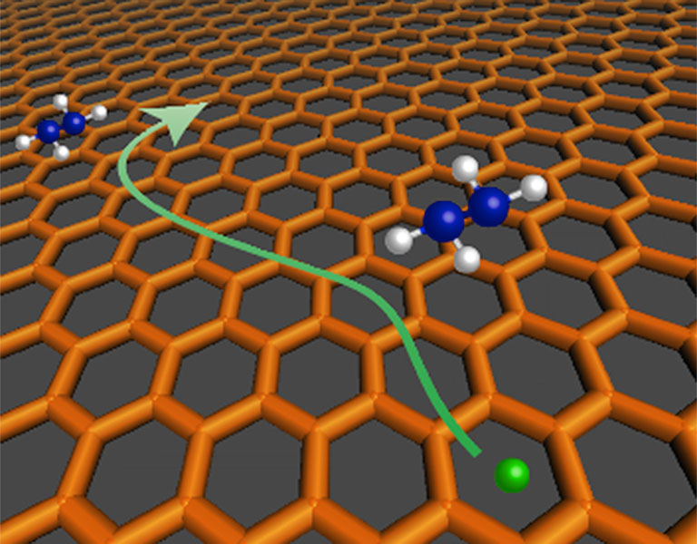 Illustration with background perspective image of brown hexagon (honeycomb) mesh. Floating above the mesh are two identical ball-and-stick molecules: two connected blue balls, each connected to two smaller silver balls.  A green ball is within one of the mesh hexagons, and a green arrow snakes from it to above and along the top of the mesh between the other two molecules.
