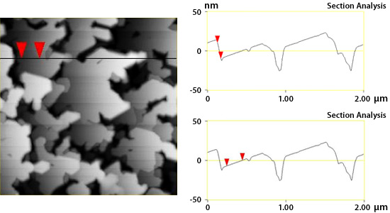 Left: Topographic image of sample gallium phosphide on silicon device; the image features gray and white areas apparently overlapping on a black background, and it was obtained using atomic force microscopy. Right: Two linescans of data obtained using atomic force microscopy; the linescans refer to sections of a gallium phosphide on silicon device sample shown at left.
