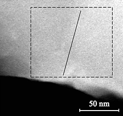 A microphoto shows the line on a sample along which a STEM EDS line profile was taken.