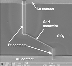 SEM microphoto of contacts attached to a nanowire.