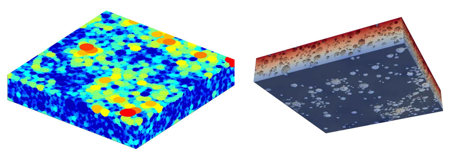Models of electrode microstructures showing geometry.
