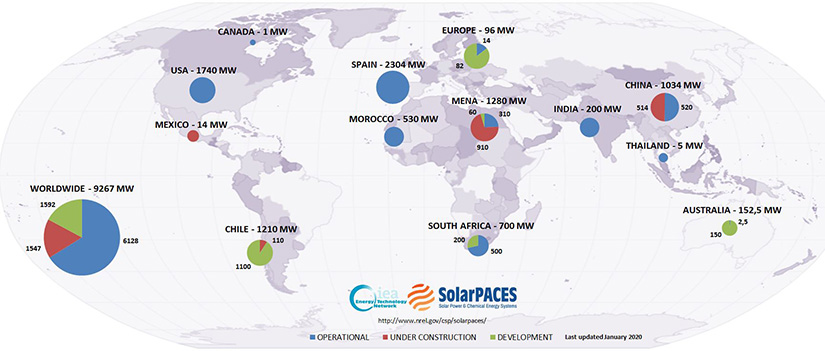A map of the world showing the locations of CSP parabolic trough power plants