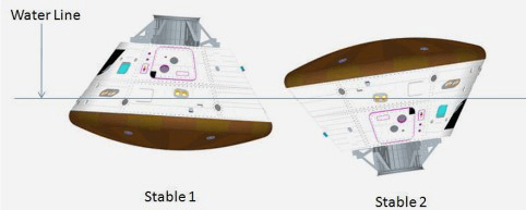 Illustration of the Orion CM in two different positions
