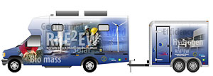 Drawing of a vehicle with a trailer attached that has images of renewable energy decals.
