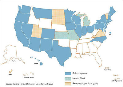 Graphic of a map of the United States showing states with renewable energy portfolio standards, California, Nevada, Washington, Oregon, Montana, Colorado, Arizona, New Mexico, Texas, Nebraska, Missouri, Iowa, Minnesota, Wisconsin, Michigan, Illinois, Indiana, Ohio, Pennsylvania, New Jersey, Delaware, Maryland, North Carolina, New York, Connecticut, Rhode Island, Massachusetts, New Hampshire and Maine.