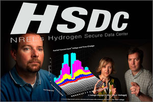 Photo of three NREL engineers superimposed on a screen capture displaying the logo of the Hydrogen Secure Data Center and a graph showing voltage change over time.