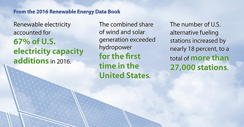 Graphic from the Renewable Energy Data Book.