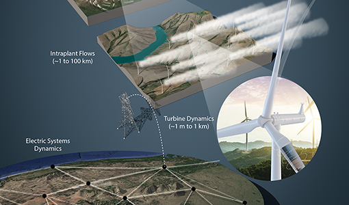 News Release: NREL Publishes Science Journal Article Posing Three Challenges to Wind Energy Potential