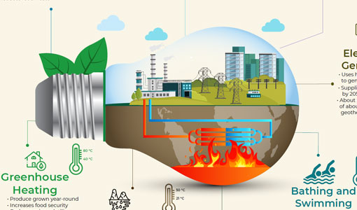 Students Shed Light on Deep-Down Geothermal Benefits in Infographic Design Challenge