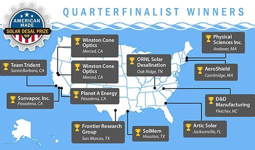 Solar Desalination Prize Round 2 Quarterfinalists Get To Work Building Teams