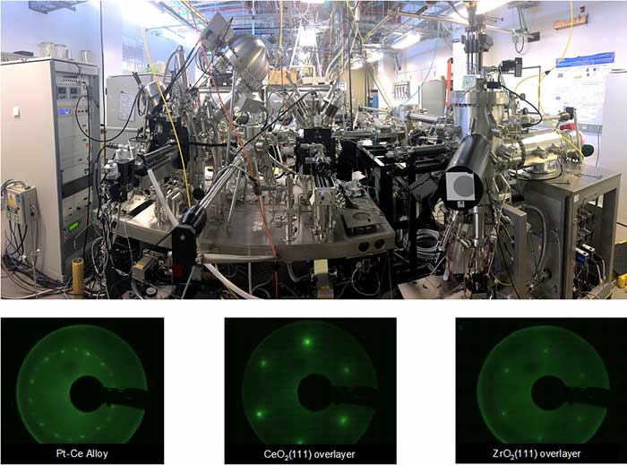 Ultra-high vacuum chamber and three low energy electron diffraction patterns of well-defined oxides.