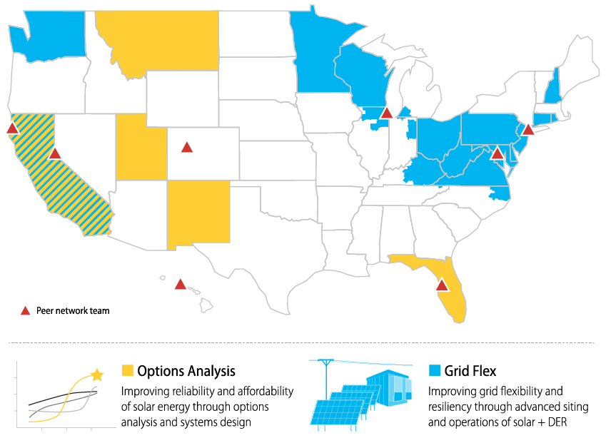 A map of the United States shows the distribution of Solar Energy Innovation Network teams across the country, as described in the section of text below this image.