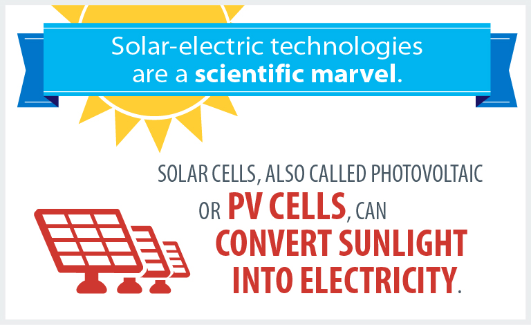 Photovoltaic Research | NREL