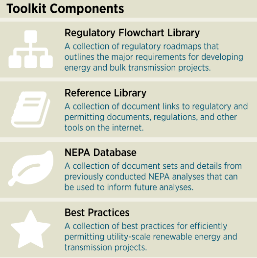 An illustrated table that explains the components of the RAPID toolkit.
