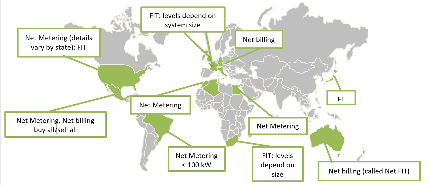 Map of global net metering and related policies