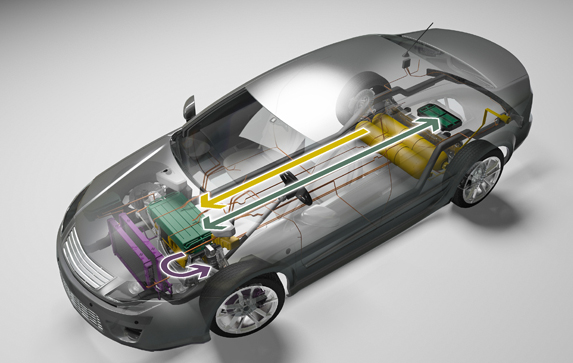 3-D illustration of fuel cell electric car diagramming fuel storage, energy storage, power electronics, and climate control components, as well as energy flow among components.