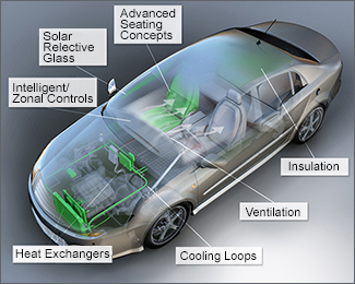 Image of a semi-transparent car with parts of the engine highlighted in green.