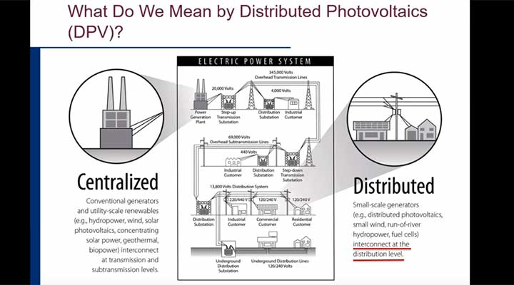Screenshot of a video from the Building Blocks for Distributed PV Deployment webinar series.