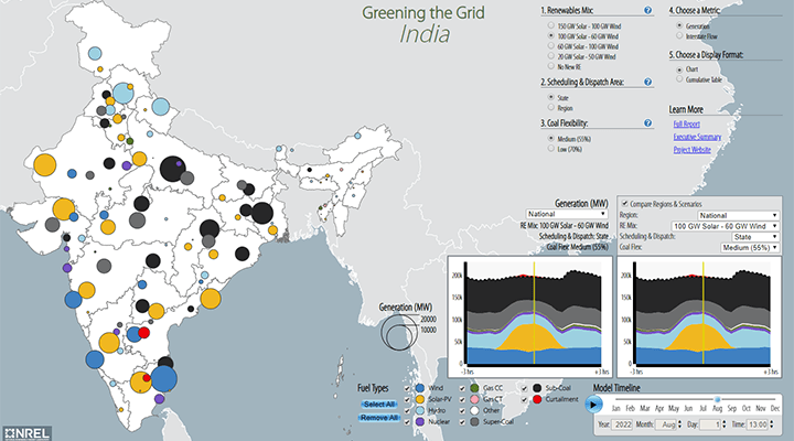 A screenshot of the Greening the Grid India visualization showing a map of India divided into states with various colored circles in each state. The colored circles represent fuel types and amount of generation in megawatts. The full visualization shows the generation by fuel type over time in India.