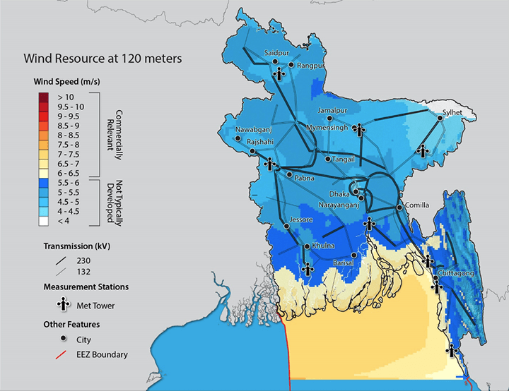 This is a map of Bangladesh that shows major cities, the location of met towers and transmission lines, and wind speeds (from 7lt;4 - >10 meters per second).
